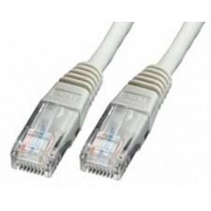 Cable réseau
