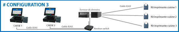 caisse enregistreuse tactile configuration reseau