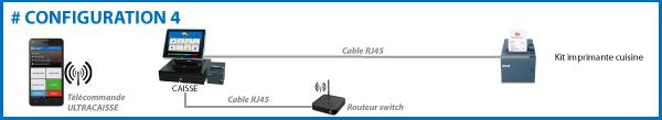 Configuration avec télécommande ultracaisse